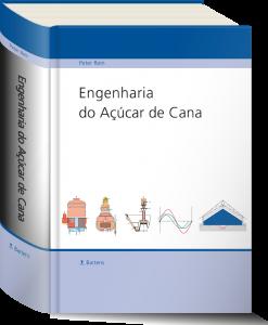 Engenharia do Acucar de Cana